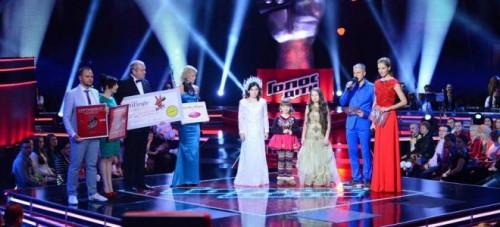 talent shows of children